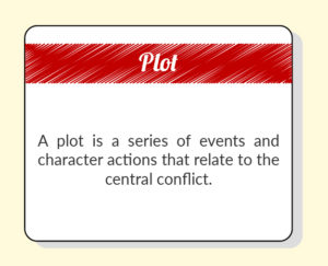 story plot fiction editing