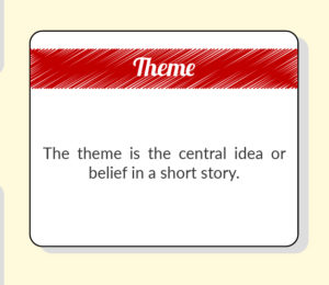stories theme fiction writing