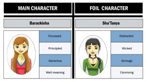 Foil Characters in Fiction